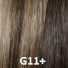 Eva Gabor Wig Color Mocha Mist