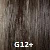 Eva Gabor Wig Color Pecan Mist